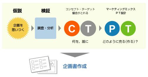 kikaku2_2.jpg